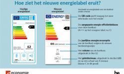 Nieuw energielabel nu ook voor verlichting